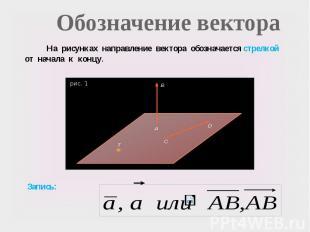 Обозначение вектора На рисунках направление вектора обозначается стрелкой от нач