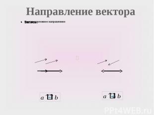 Направление вектора