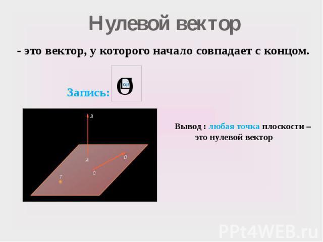Нулевой вектор - это вектор, у которого начало совпадает с концом. Запись: