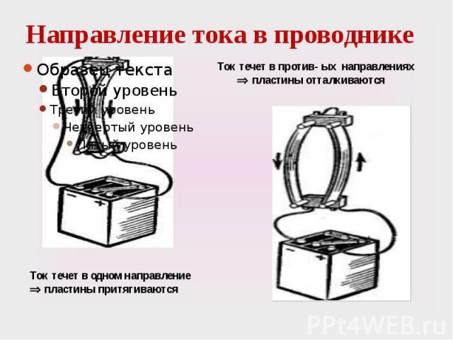 Направление тока в проводнике