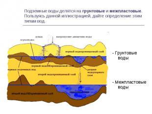 - Грунтовые воды - Межпластовые воды
