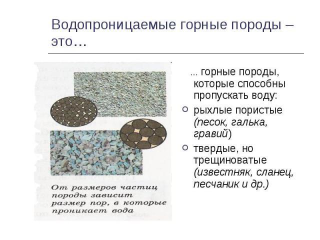 … горные породы, которые способны пропускать воду: … горные породы, которые способны пропускать воду: рыхлые пористые (песок, галька, гравий) твердые, но трещиноватые (известняк, сланец, песчаник и др.)