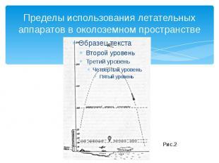 Пределы использования летательных аппаратов в околоземном пространстве