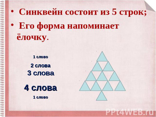 Синквейн состоит из 5 строк; Синквейн состоит из 5 строк; Его форма напоминает ёлочку.