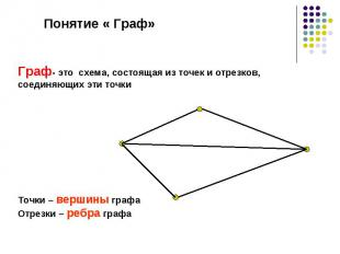 Понятие « Граф» Граф- это схема, состоящая из точек и отрезков, соединяющих эти