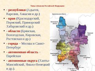 Типы субъектов Российской Федерации: - республики (Адыгея, Карелия, Хакасия и др