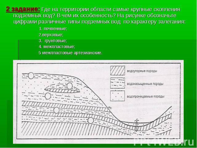 2 задание: Где на территории области самые крупные скопления подземных вод? В чем их особенность? На рисунке обозначьте цифрами различные типы подземных вод по характеру залегания: 2 задание: Где на территории области самые крупные скопления подземн…