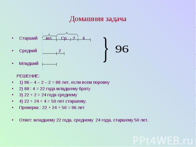 Домашняя задача Старший мл. Ср. 2 4 Средний 2 Младший РЕШЕНИЕ: 1) 96 – 4 – 2 – 2 = 88 лет, если всем поровну 2) 88 : 4 = 22 года младшему брату 3) 22 + 2 = 24 года среднему 4) 22 + 24 + 4 = 50 лет старшему. Проверка : 22 + 24 + 50 = 96 лет Ответ: мл…