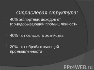 40% экспортных доходов от горнодобывающей промышленности 40% экспортных доходов