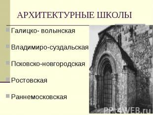 Галицко- волынская Галицко- волынская Владимиро-суздальская Псковско-новгородска