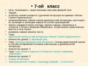 7-ой класс 7-ой класс Цель: познакомить с нравственными заветами Древней Руси За