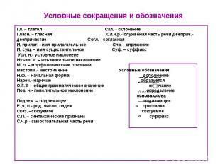 Условные сокращения и обозначения