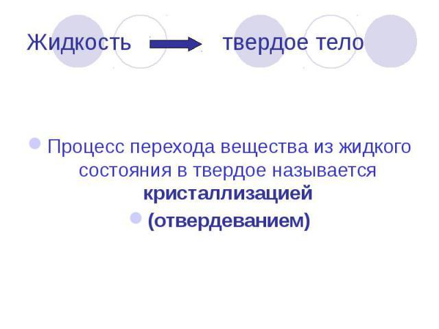 Жидкость твердое тело Процесс перехода вещества из жидкого состояния в твердое называется кристаллизацией (отвердеванием)