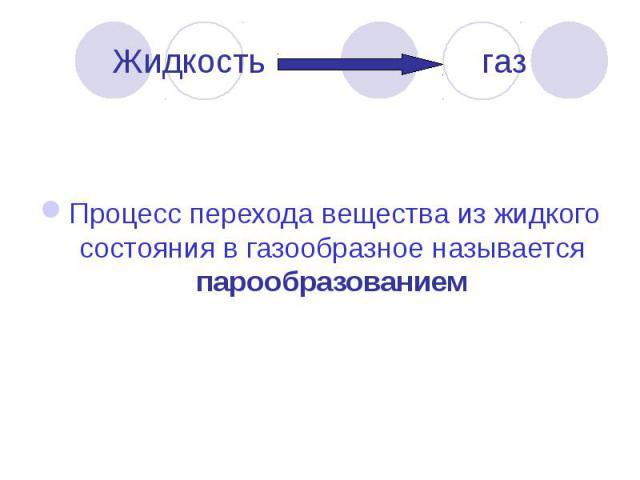 Жидкость газ Процесс перехода вещества из жидкого состояния в газообразное называется парообразованием