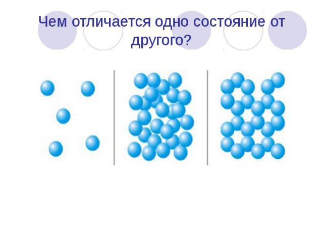 Чем отличается одно состояние от другого?