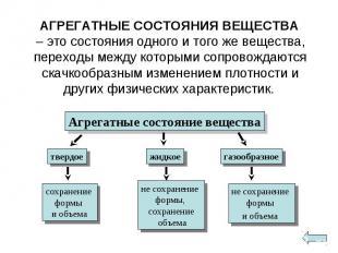 АГРЕГАТНЫЕ СОСТОЯНИЯ ВЕЩЕСТВА – это состояния одного и того же вещества, переход