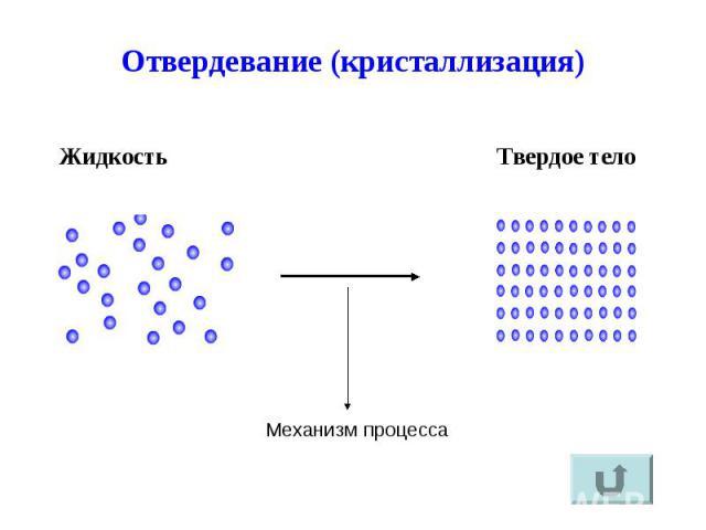 Отвердевание (кристаллизация) Отвердевание (кристаллизация)