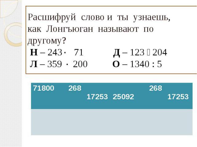 Расшифруй слово и ты узнаешь, как Лонгъюган называют по другому? Н – 243۰ 71 Д – 123 ۰204 Л – 359 ۰ 200 О – 1340 : 5