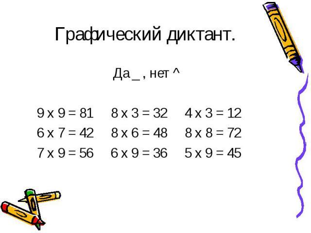 Да _ , нет ^ Да _ , нет ^ 9 х 9 = 81 8 х 3 = 32 4 х 3 = 12 6 х 7 = 42 8 х 6 = 48 8 х 8 = 72 7 х 9 = 56 6 х 9 = 36 5 х 9 = 45