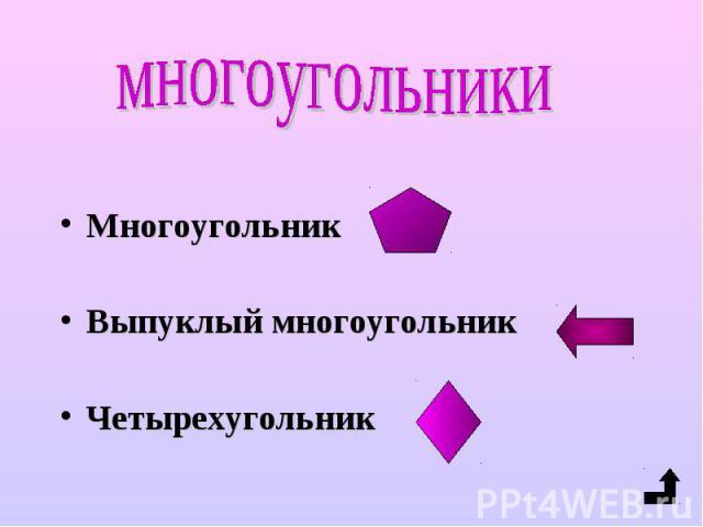 Многоугольник Выпуклый многоугольник Четырехугольник