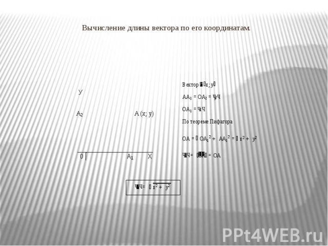 Вычисление длины вектора по его координатам.