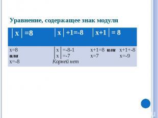 Уравнение, содержащее знак модуля