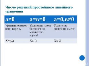 Число решений простейшего линейного уравнения