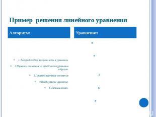 Пример решения линейного уравнения 1. Раскрой скобки, если они есть в уравнении.
