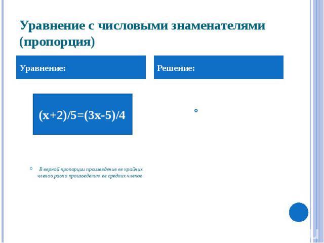 Уравнение с числовыми знаменателями (пропорция) В верной пропорции произведение ее крайних членов равно произведению ее средних членов