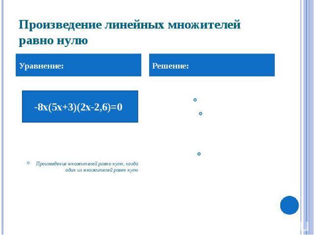 Произведение линейных множителей равно нулю Произведение множителей равно нулю, когда один из множителей равен нулю