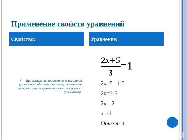 Применение свойств уравнений При умножении или делении обеих частей уравнения на одно и то же число, отличное от нуля, мы получим уравнение с теми же корнями (решениями).