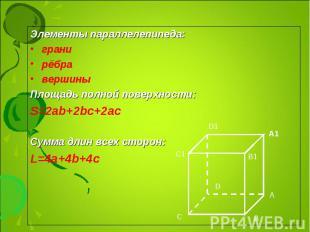 Элементы параллелепипеда: Элементы параллелепипеда: грани рёбра вершины Площадь