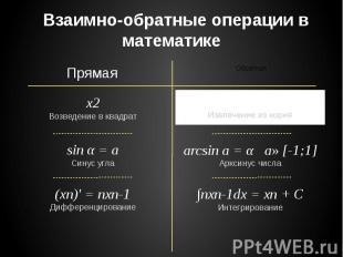 Взаимно-обратные операции в математике Прямая