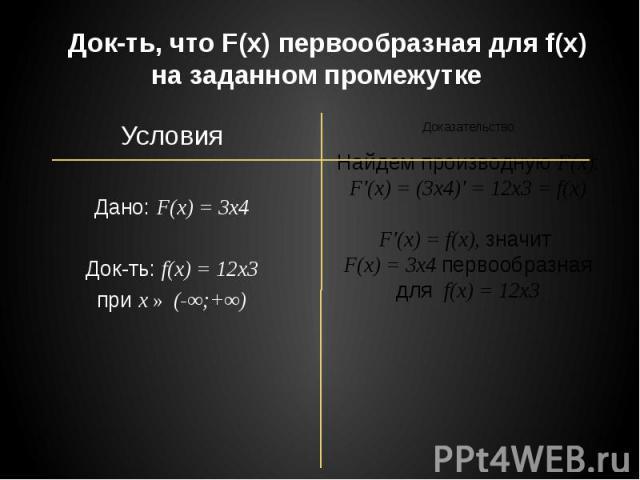 Док-ть, что F(x) первообразная для f(x) на заданном промежутке Условия Дано: F(x) = 3x4 Док-ть: f(x) = 12x3 при x ∈ (-∞;+∞)