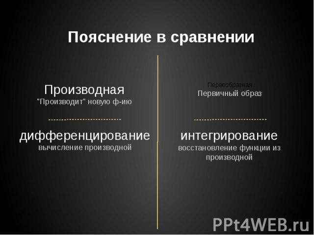 """Пояснение в сравнении Производная """"Производит"""" новую ф-ию"""