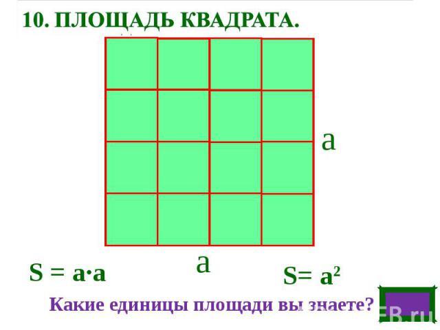 S = а·а S = а·а