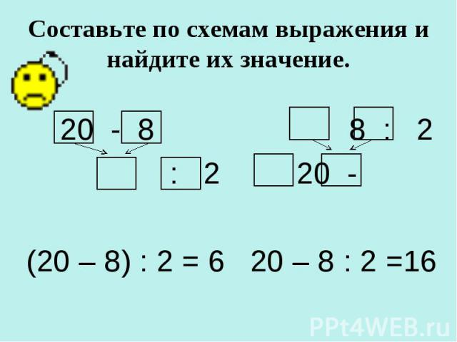 20 - 8 8 : 2 : 2 20 - (20 – 8) : 2 = 6 20 – 8 : 2 =16