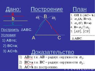 Дано: Построение План Построить ∆АВС. Условия: 1) АВ=с; 2) ВС=а; 3) АС=b.