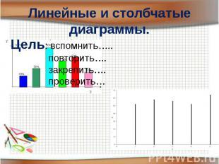 Линейные и столбчатые диаграммы.