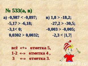 а) -0,987 < -0,897; в) 1,8 > -18,2; а) -0,987 < -0,897; в) 1,8 > -18