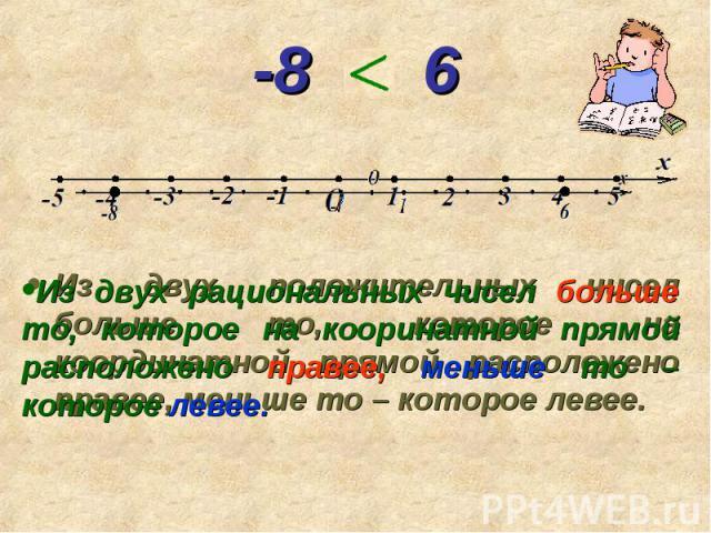 Из двух положительных чисел больше то, которое на координатной прямой расположено правее, меньше то – которое левее. Из двух положительных чисел больше то, которое на координатной прямой расположено правее, меньше то – которое левее.
