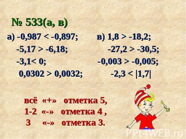 а) -0,987 < -0,897; в) 1,8 > -18,2; а) -0,987 < -0,897; в) 1,8 > -18,2; -5,17 > -6,18; -27,2 > -30,5; -3,1< 0; -0,003 > -0,005; 0,0302 > 0,0032; -2,3 < |1,7|