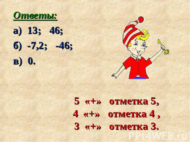 Ответы: Ответы: а) 13; 46; б) -7,2; -46; в) 0.