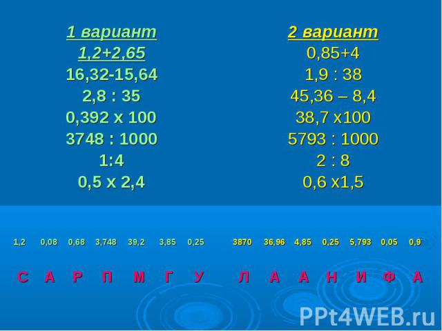 1 вариант 1 вариант 1,2+2,65 16,32-15,64 2,8 : 35 0,392 х 100 3748 : 1000 1:4 0,5 х 2,4
