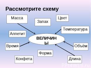 Рассмотрите схему