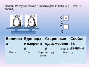 Сравни массу мешочков с кормом для животных (К – кот, С - собака) Сравни массу м