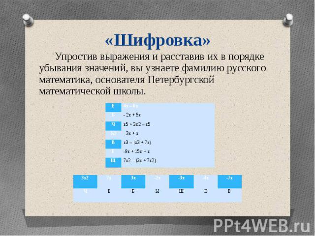 «Шифровка» Упростив выражения и расставив их в порядке убывания значений, вы узнаете фамилию русского математика, основателя Петербургской математической школы.