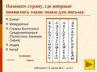 Назовите страну, где впервые появились такие знаки для письма: Египет Междуречье