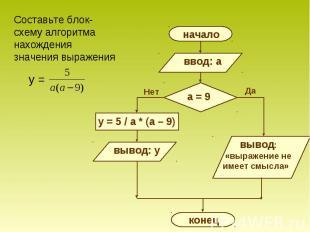 Составьте блок-схему алгоритма нахождения значения выражения Составьте блок-схем