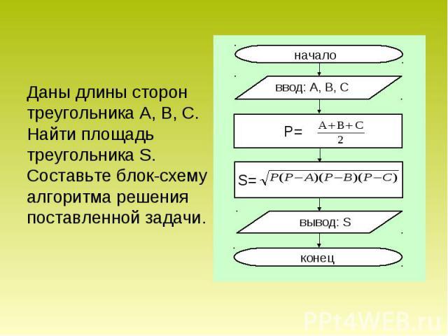 Даны длины сторон треугольника A, B, C. Найти площадь треугольника S. Составьте блок-схему алгоритма решения поставленной задачи. Даны длины сторон треугольника A, B, C. Найти площадь треугольника S. Составьте блок-схему алгоритма решения поставленн…